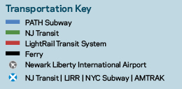 Transportation Key